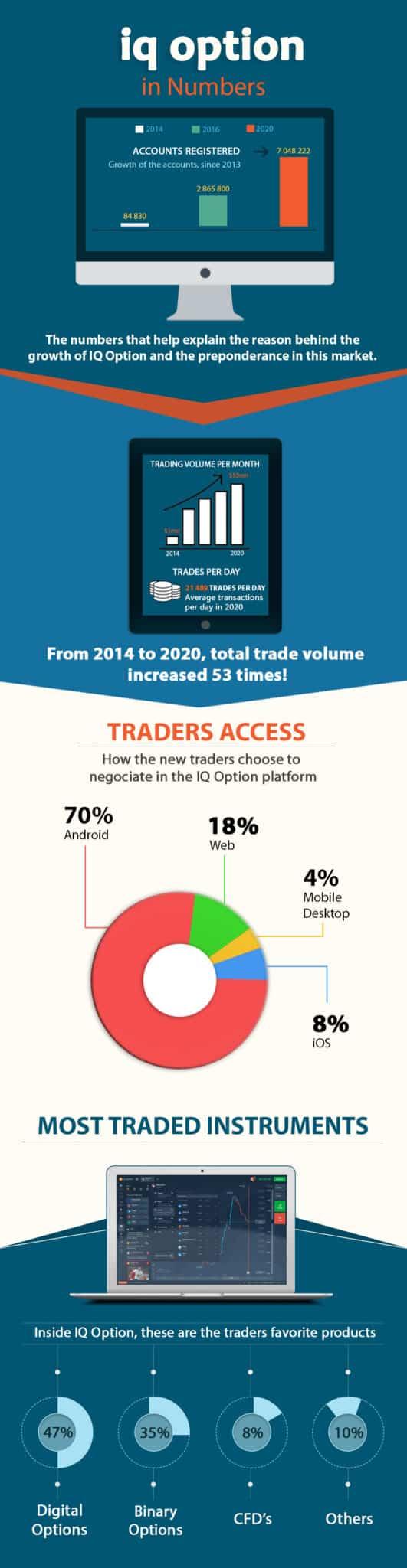 broker infographic