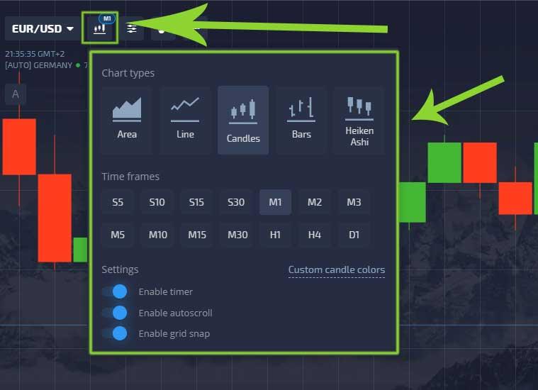 platform Charts Pocket Option