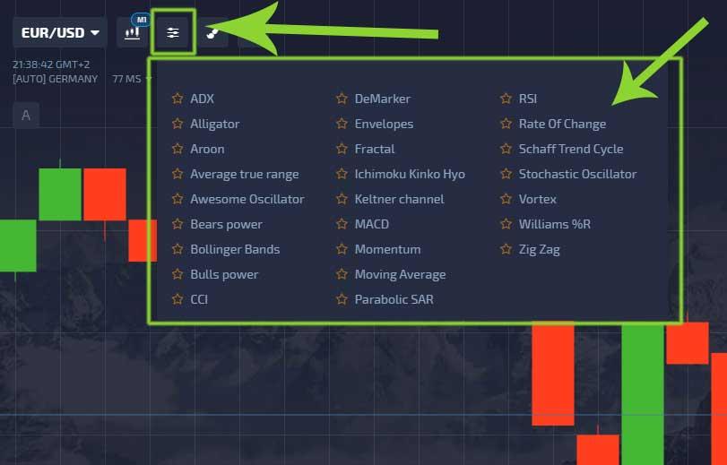 platform Indicators Pocket Option