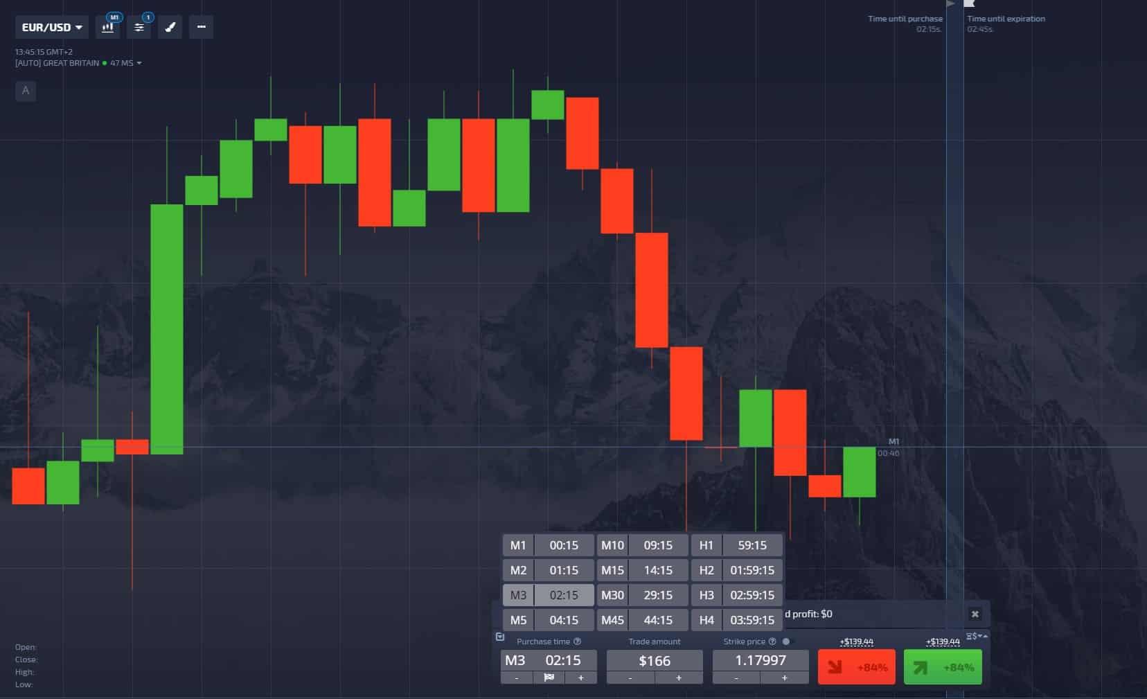 pocket option fast trading