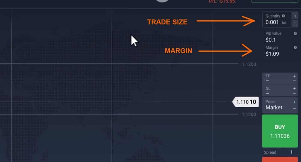 IQ Option FOREX Margin - trade size