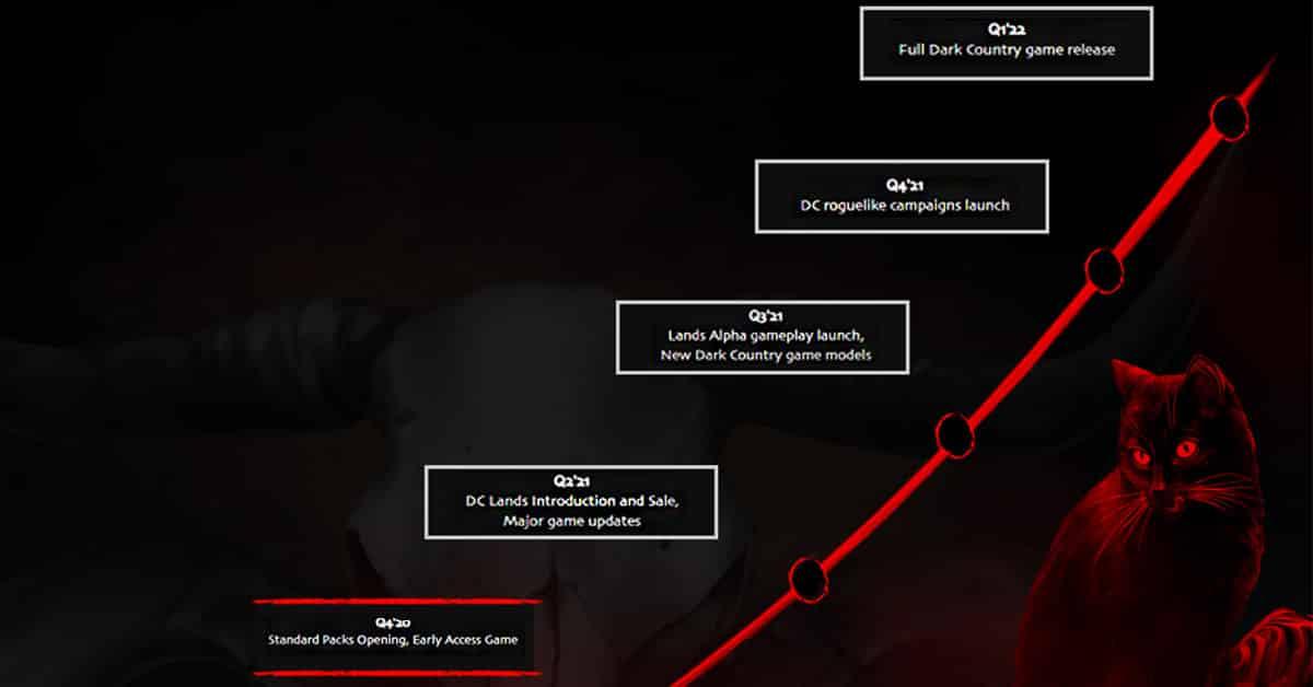 partial roadmap
